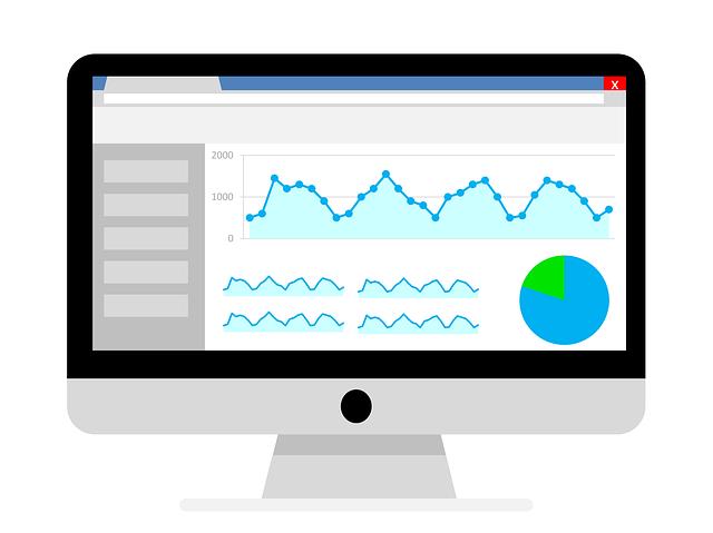 customer analytics sme marketing labs dublin Ireland